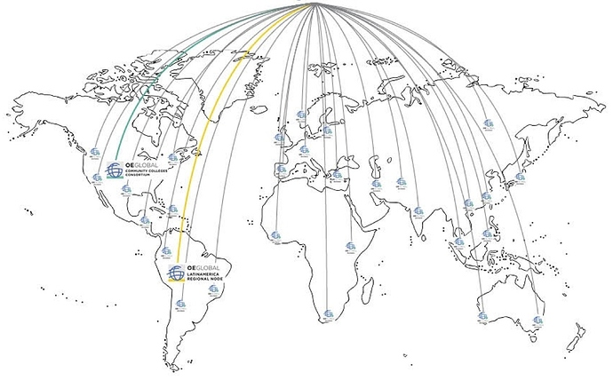 globalmembers