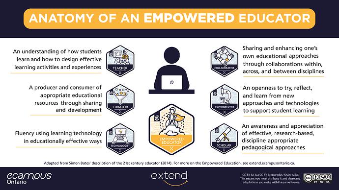 empowered-educator