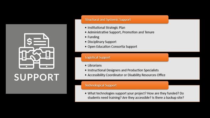 OEP Roadmap - Support